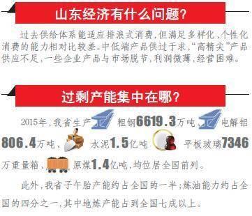 博云网赚平台山东出台供给侧结构性改革意见 农民进城购房可享10%补贴